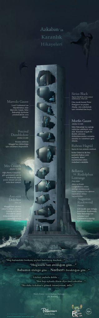 azkabanin-karanlik-hikayeleri